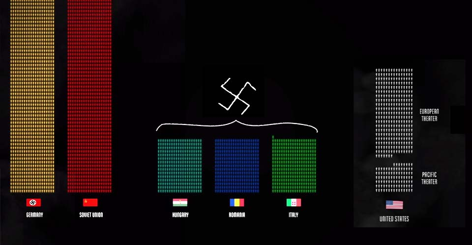 This Animated Data Visualization of World War 2 Fatalities Is Shocking.