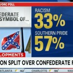 CNN Is Shocked by How Many Americans Support Confederate Flag as Symbol of Southern Pride.